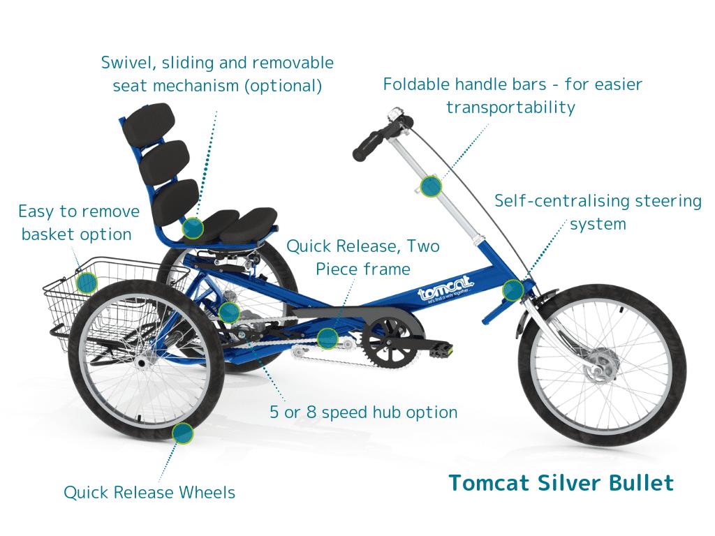 Trikes | Tomcat
